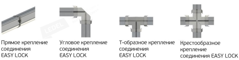 Коннекторы Easy Lock L-trade II 130 Easy Lock Рис. 1